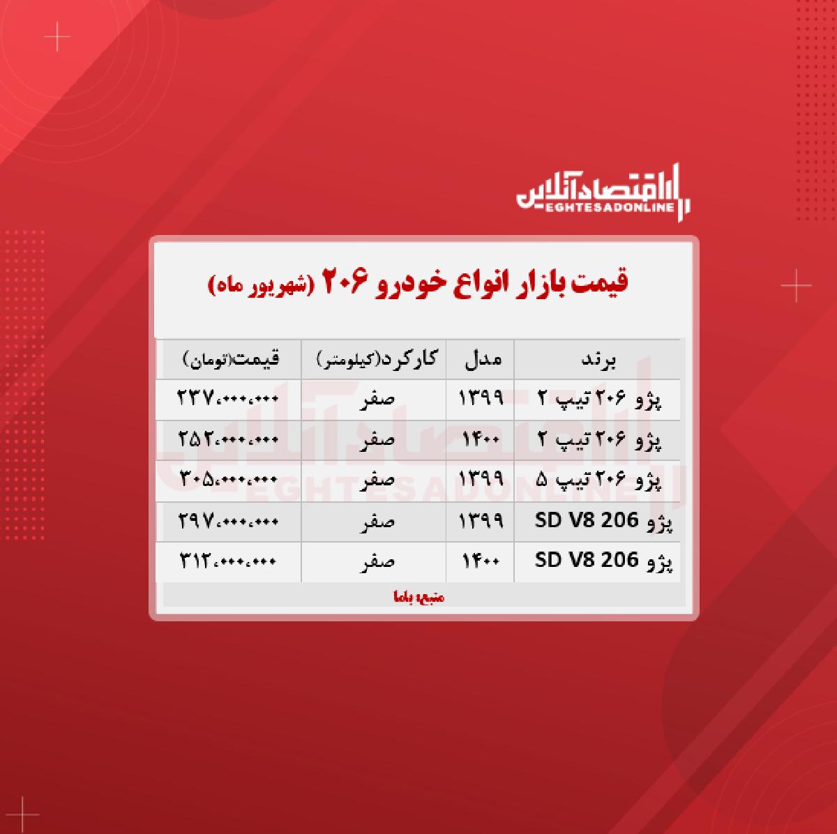 قیمت انواع 206 در تهران