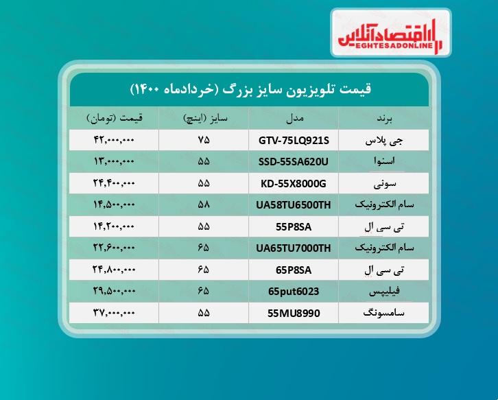 قیمت تلویزیون سایز بزرگ / ۱۸خردادماه