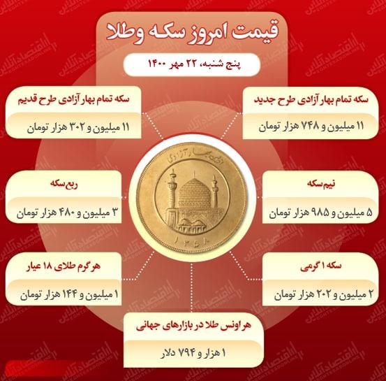 WhatsApp Image 2021-10-14 at 12.12.03