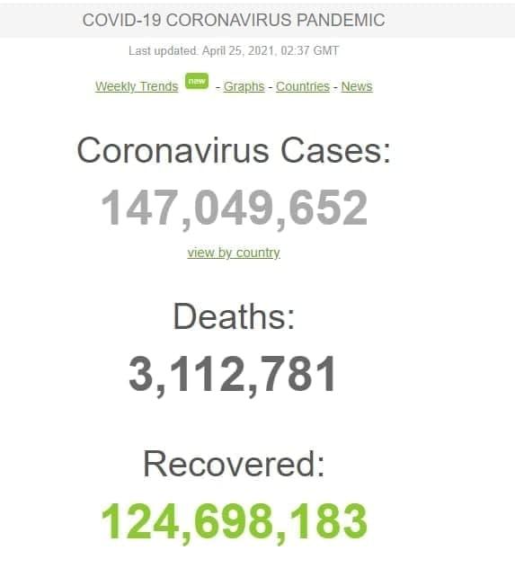جدیدترین آمار ابتلا به کرونا در جهان