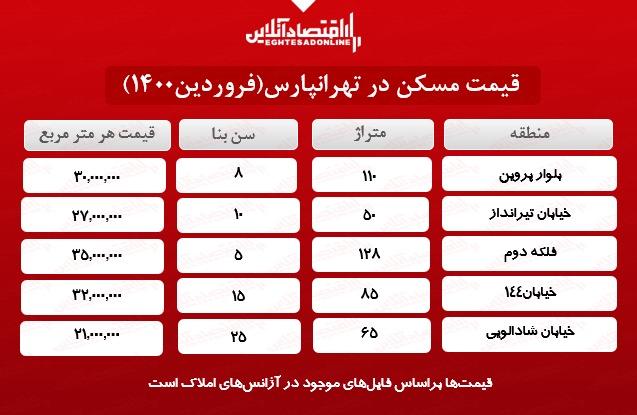 قیمت خانه در تهرانپارس