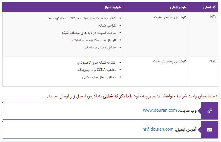 استخدام کارشناس شبکه و امنیت، کارشناس پشتیبانی شبکه در تهران