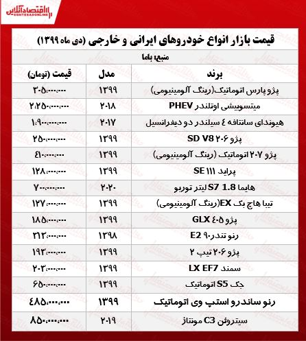 قیمت خو دروهای ایرانی و خارجی