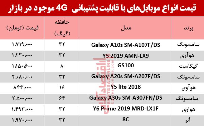 موبایل 4 جی