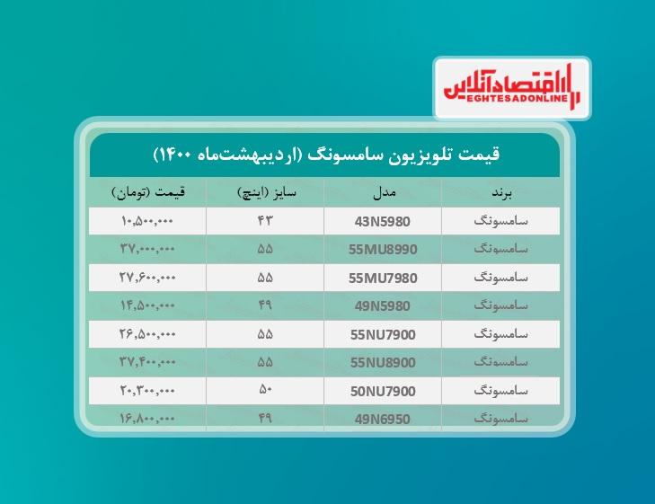 قیمت تلویزیون سامسونگ / ۲۵اردیبهشت ماه