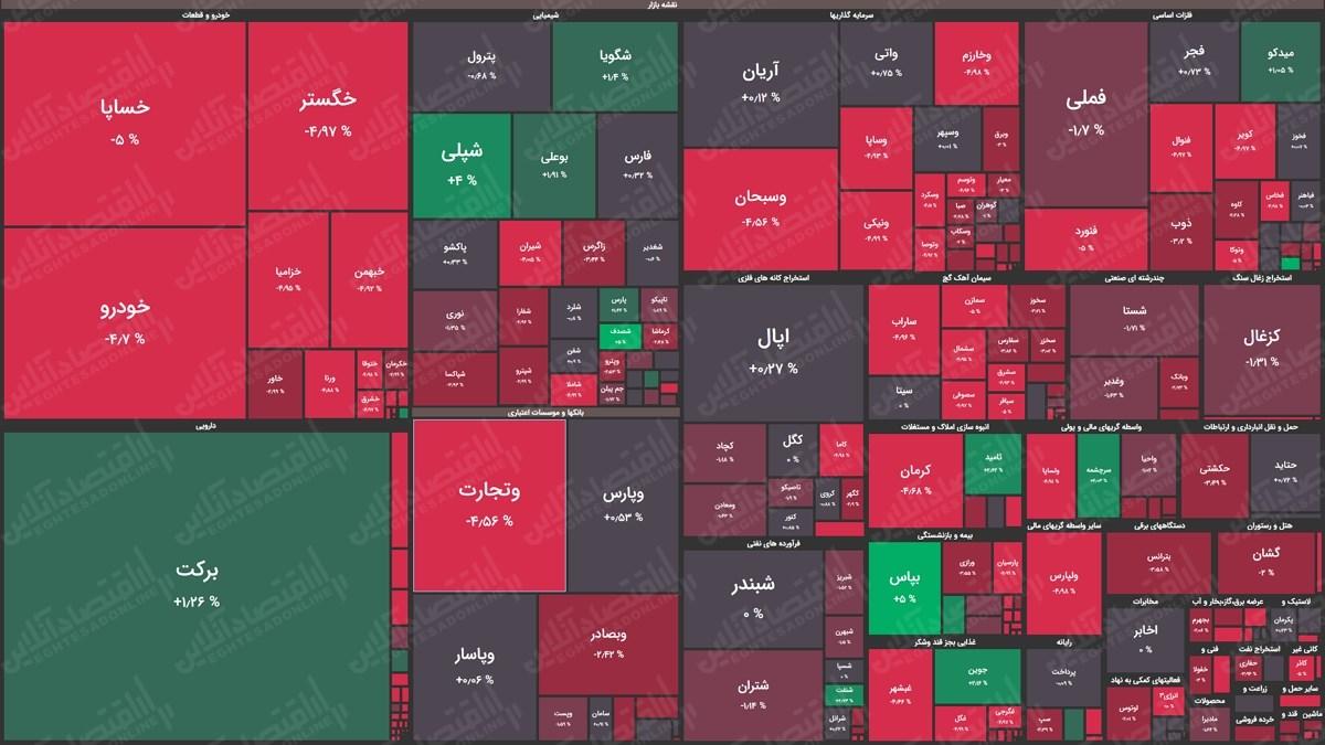 نقشه بازار29.02.1400
