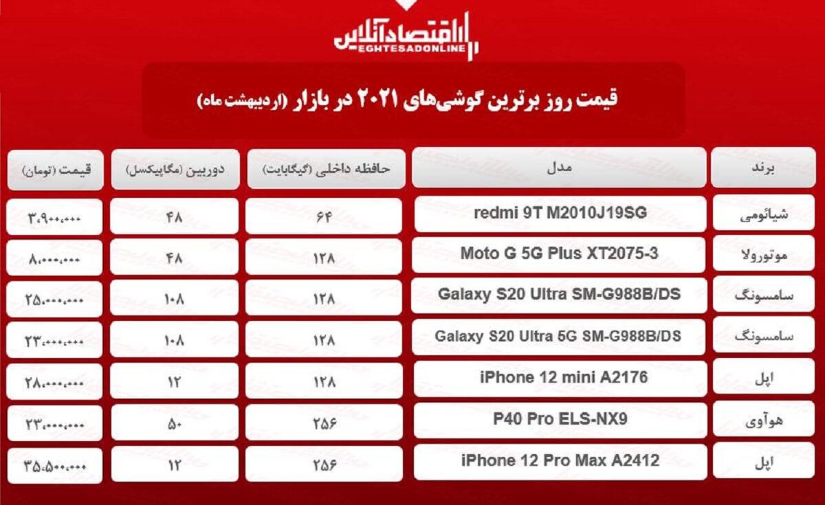 موبایل 2021