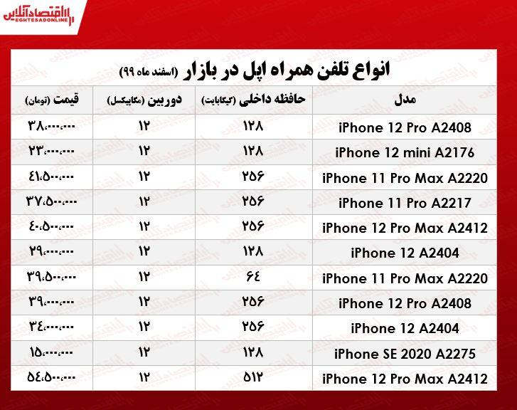 موبایل اپل
