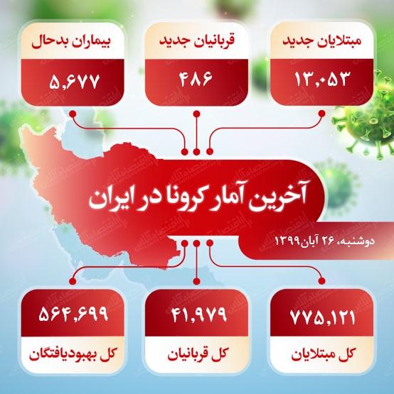 آخرین آمار کرونا در ایران (۹۹/۸/۲۶)