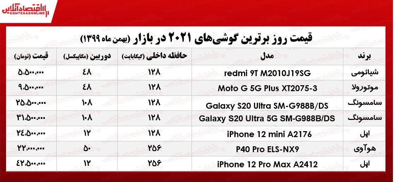 موبایل 2020