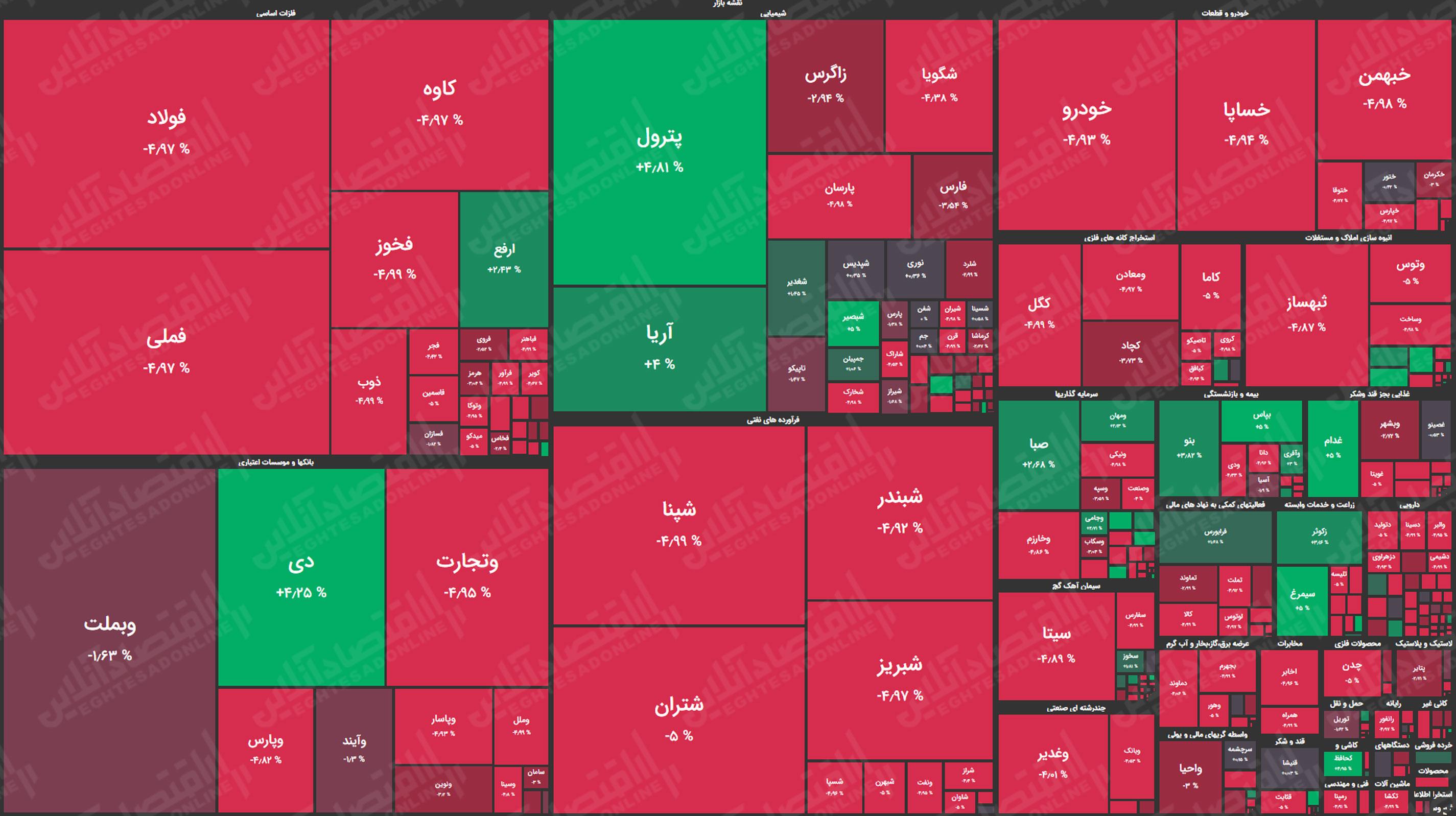 نقشه-بازار-سهام-99.07.01