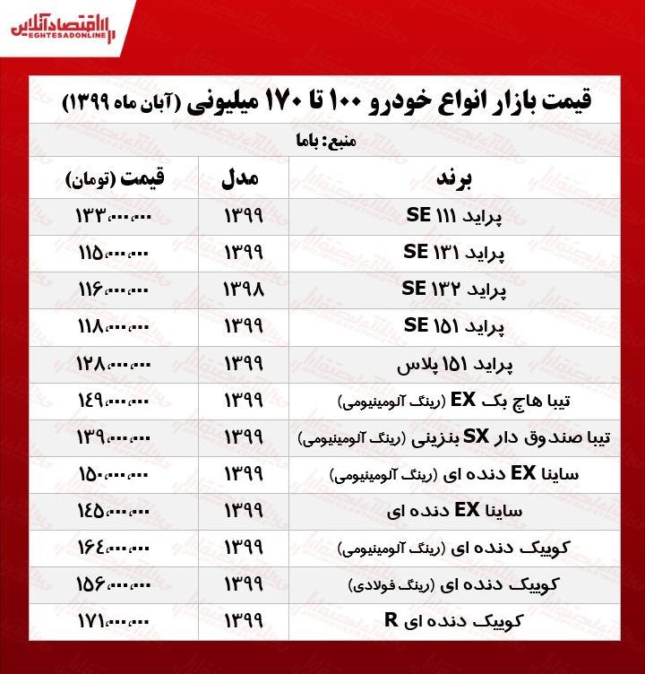 قیمت خودروهای 100 تا 170میلیونی بازار