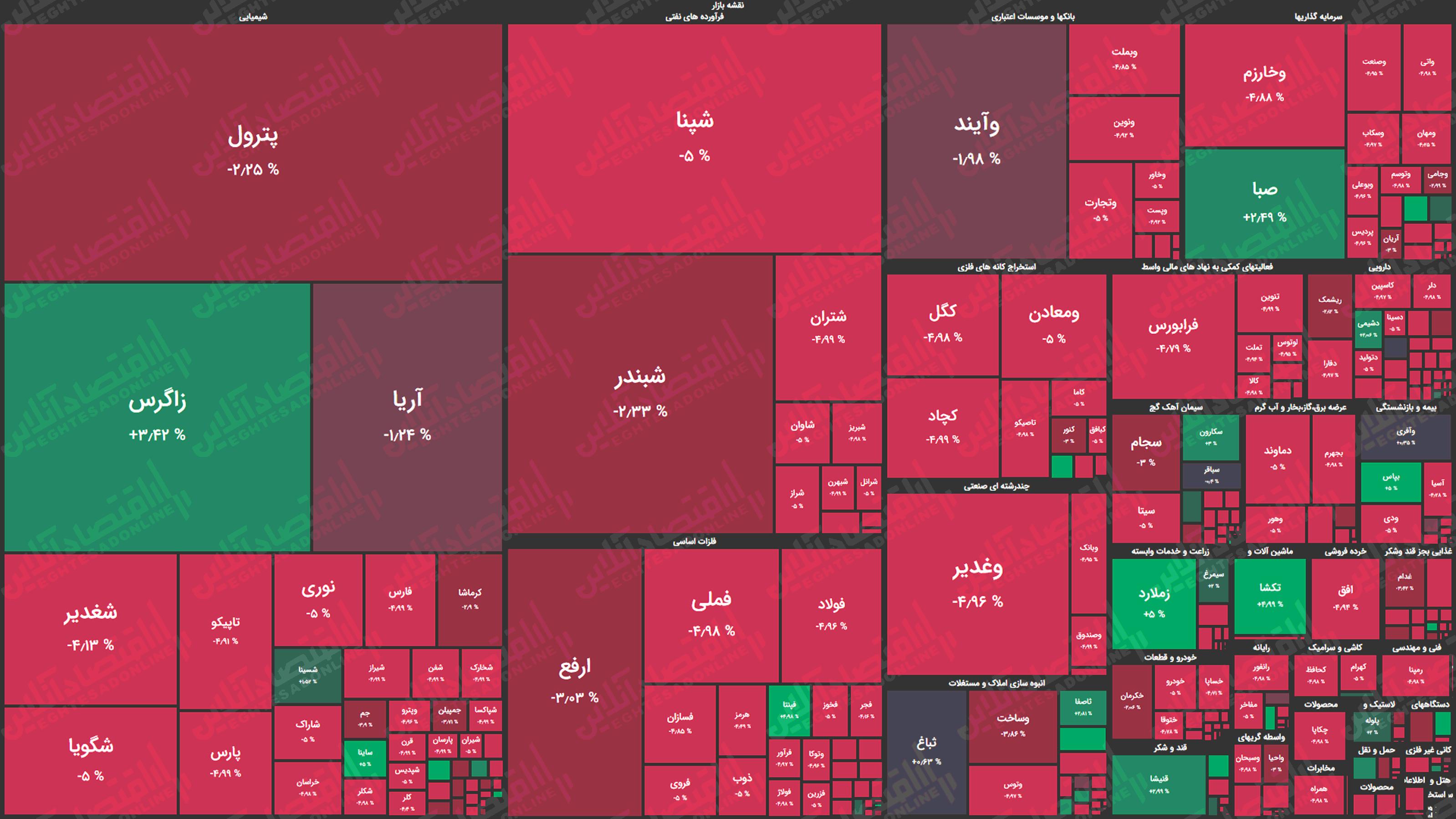 نقشه-بازار-سهام-99.6.31