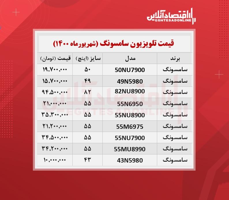 قیمت تلویزیون سامسونگ /۱۴شهریورماه