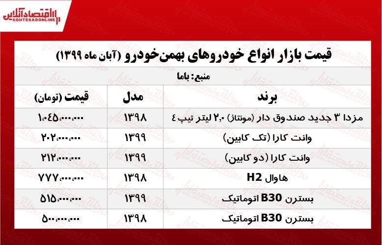 قیمت انواع خودرو بهمن موتور