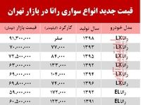 قیمت خودرو رانا در بازار تهران +جدول