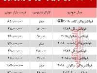 قیمت خودرو فولکس در بازار تهران +جدول