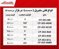 قیمت فلش مموری سایبرپل در بازار +جدول