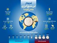 ایرانیها چقدر برنج مصرف میکنند؟ +اینفوگرافیک