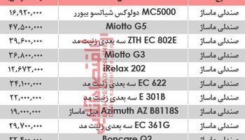 قیمت انواع صندلی ماساژ در بازار چند؟ +جدول