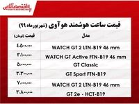 قیمت روز ساعتهای هوشمند هوآوی +جدول