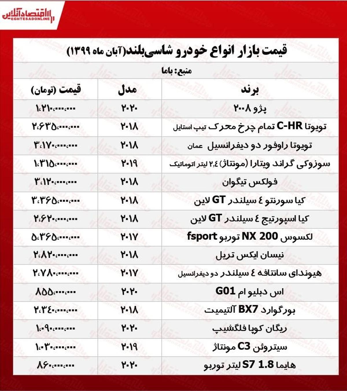 قیمت شاسی بلند های لاکچری تهران +جدول