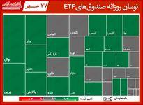 گزارش روزانه صندوق های ETF (۲۷ مهر ۱۴۰۰) / ثبت ارزش معاملات ۴۵۰میلیارد تومانی برای کمند
