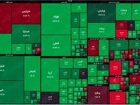 نقشه بازار سهام بر اساس ارزش معاملات/ در دومین روز پاییز بازار سبز شد