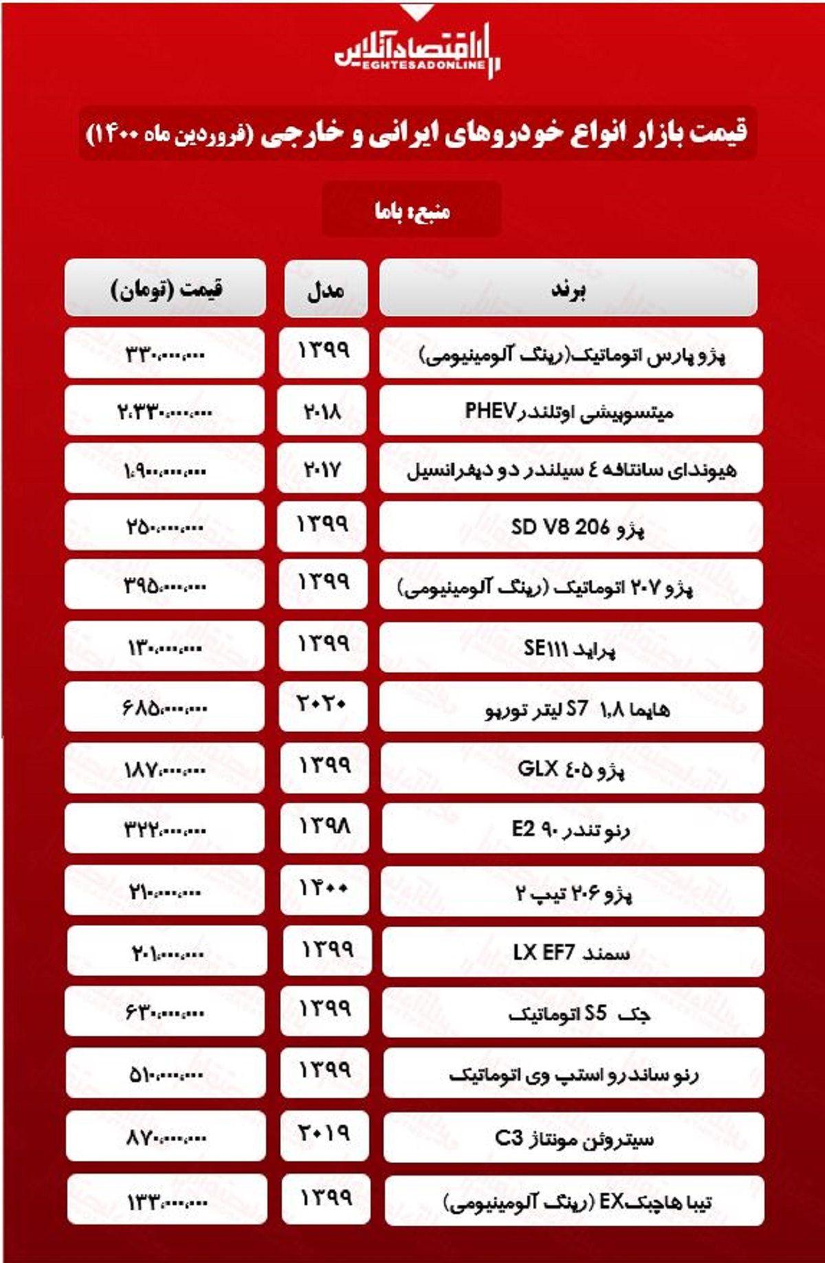 قیمت خودرو امروز ۱۴۰۰/۱/۲۳