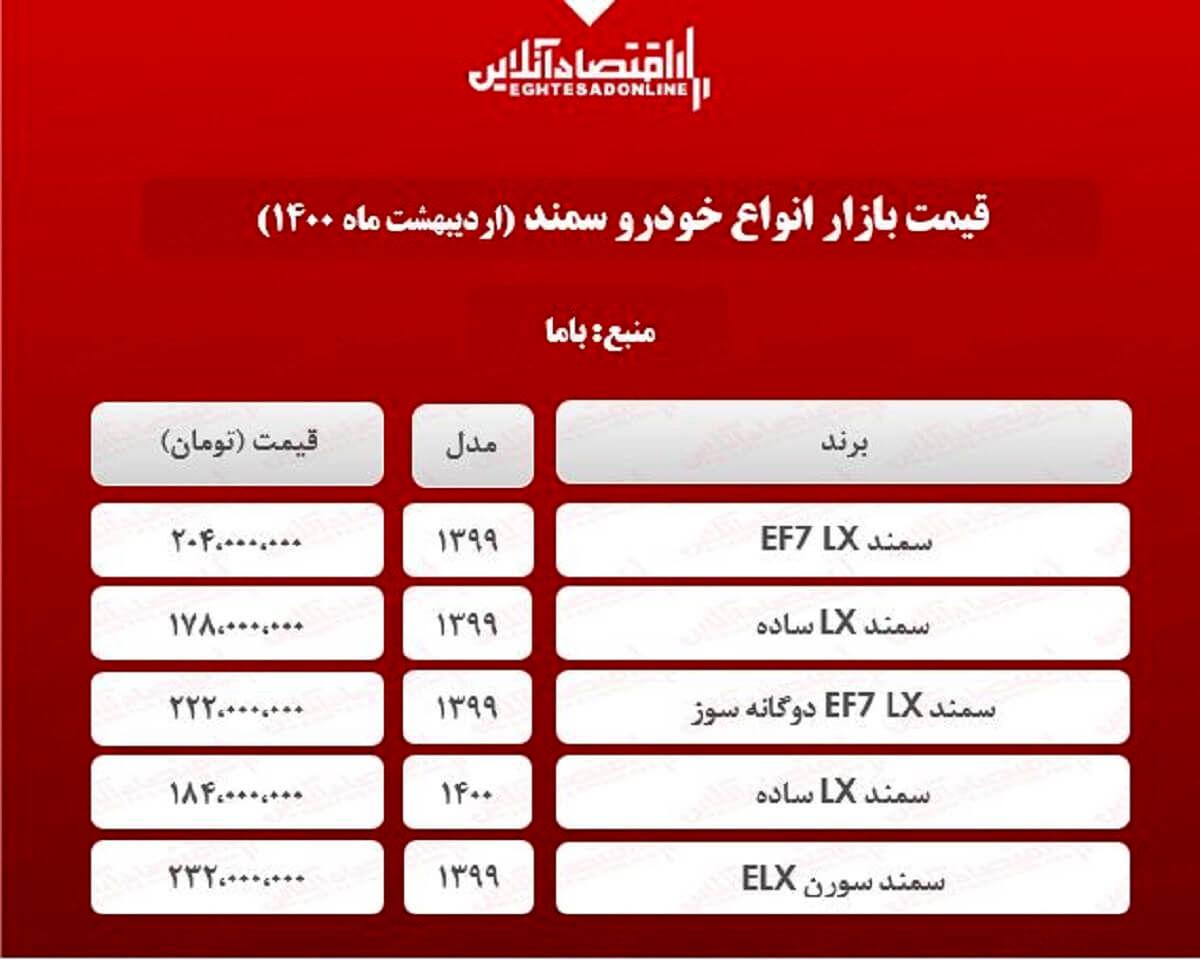 قیمت جدید خودرو سمند در تهران + جدول