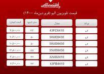 قیمت تلویزیون الیو /۲۳فروردینماه