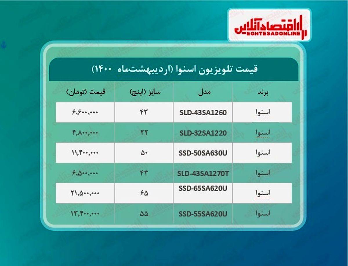 قیمت تلویزیون اسنوا / ۲۶اردیبهشت ماه