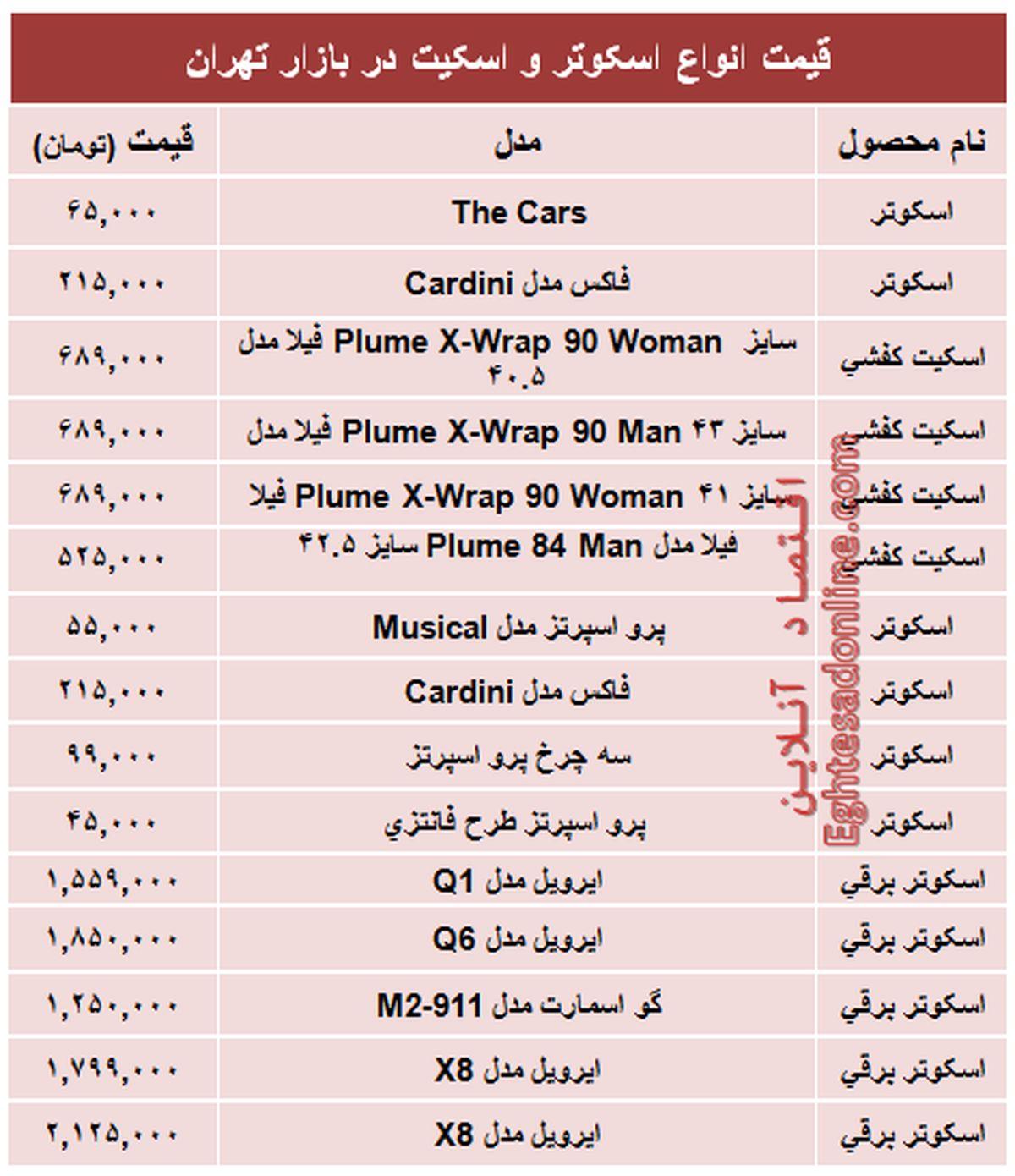 قیمت روز انواع اسکوتر و اسکیت؟ +جدول