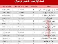 قیمت آپارتمان 5۰ متری در تهران +جدول