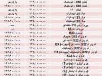 خودروهای چینی در بازار تهران چند؟ + جدول
