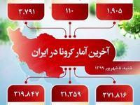 آخرین آمار کرونا در ایران (۱۳۹۹/۶/۸)