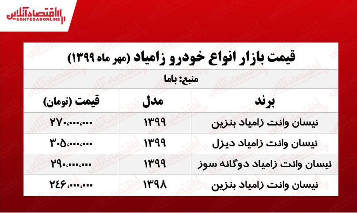 قیمت روز انواع زامیاد +جدول