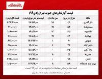آپارتمانهای جنوب تهران چند؟