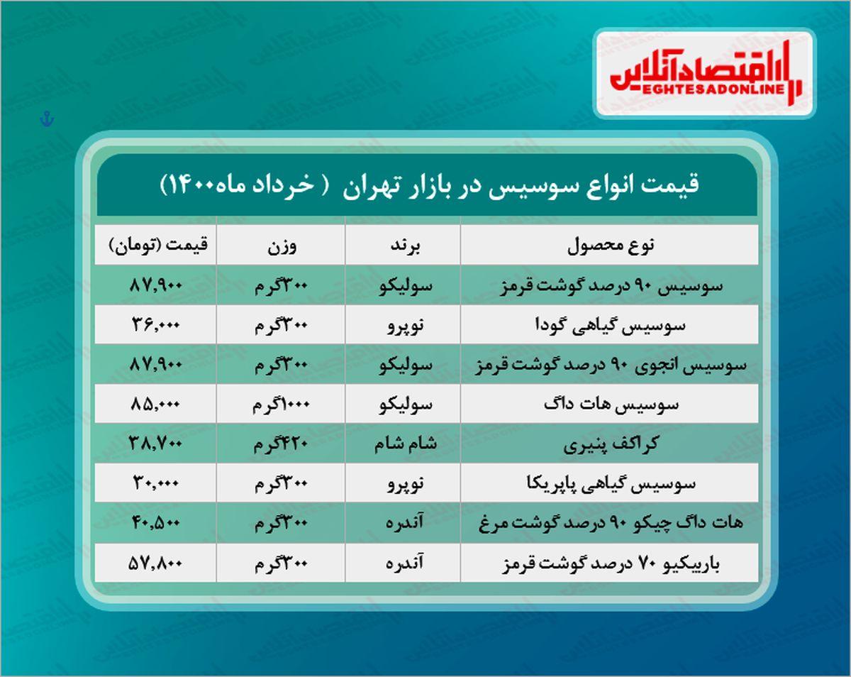 قیمت جدید سوسیس در بازار (خرداد۱۴۰۰) + جدول