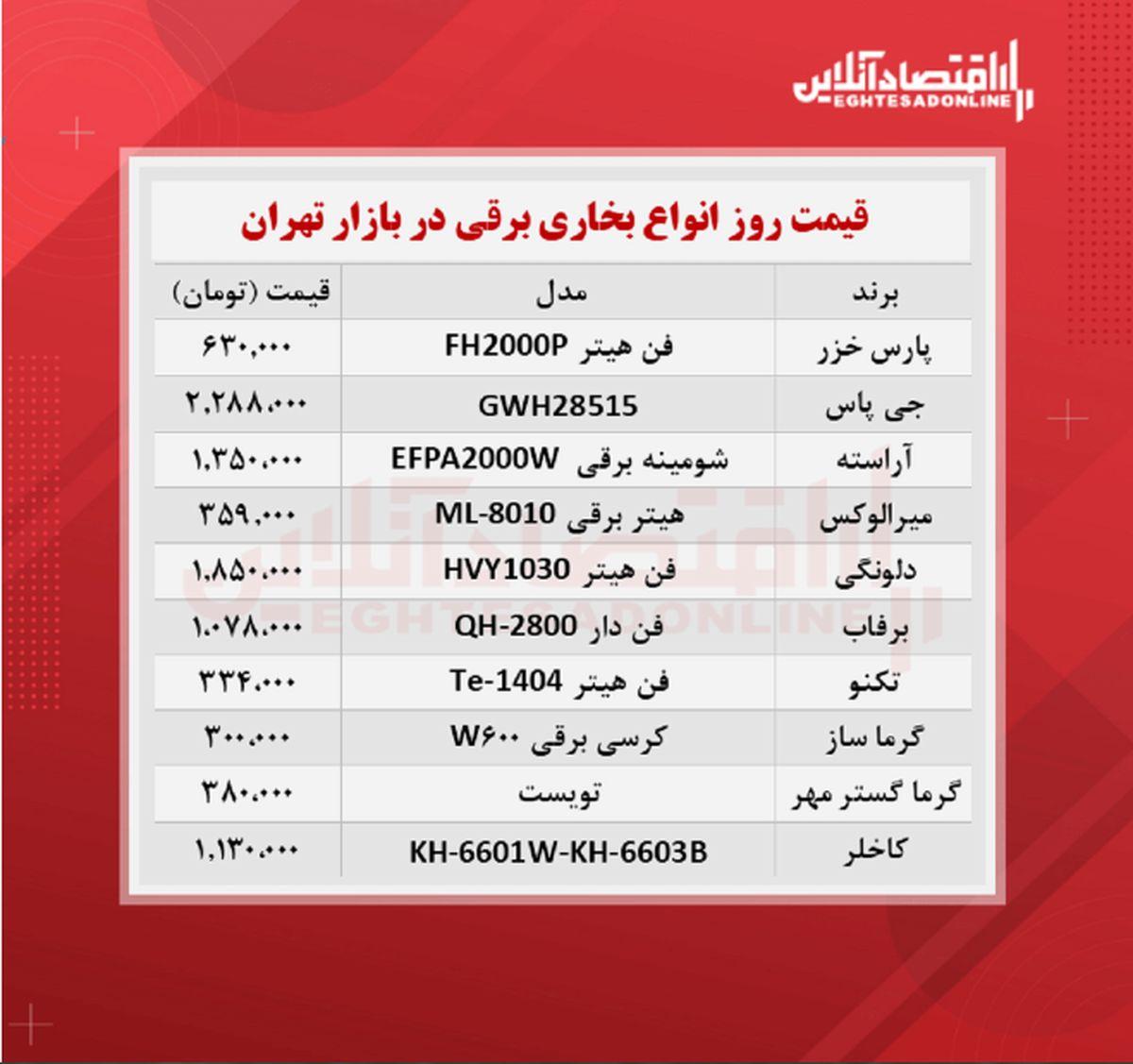 قیمت جدید بخاری برقی (۱۴۰۰/۶/۲۰)