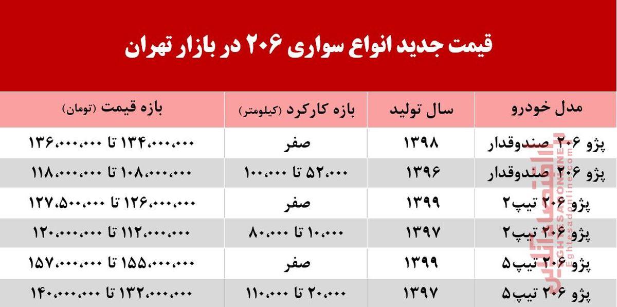 قیمت جدید انواع 206 در بازار تهران +جدول