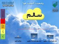 شاخص هوای تهران در شرایط سالم
