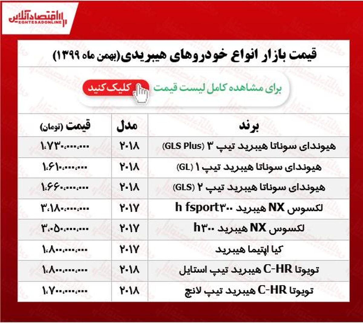 قیمت خودروهای هیبریدی بازار تهران +جدول