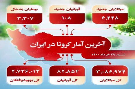 آخرین آمار کرونا در ایران (۱۴۰۰/۳/۲۹)