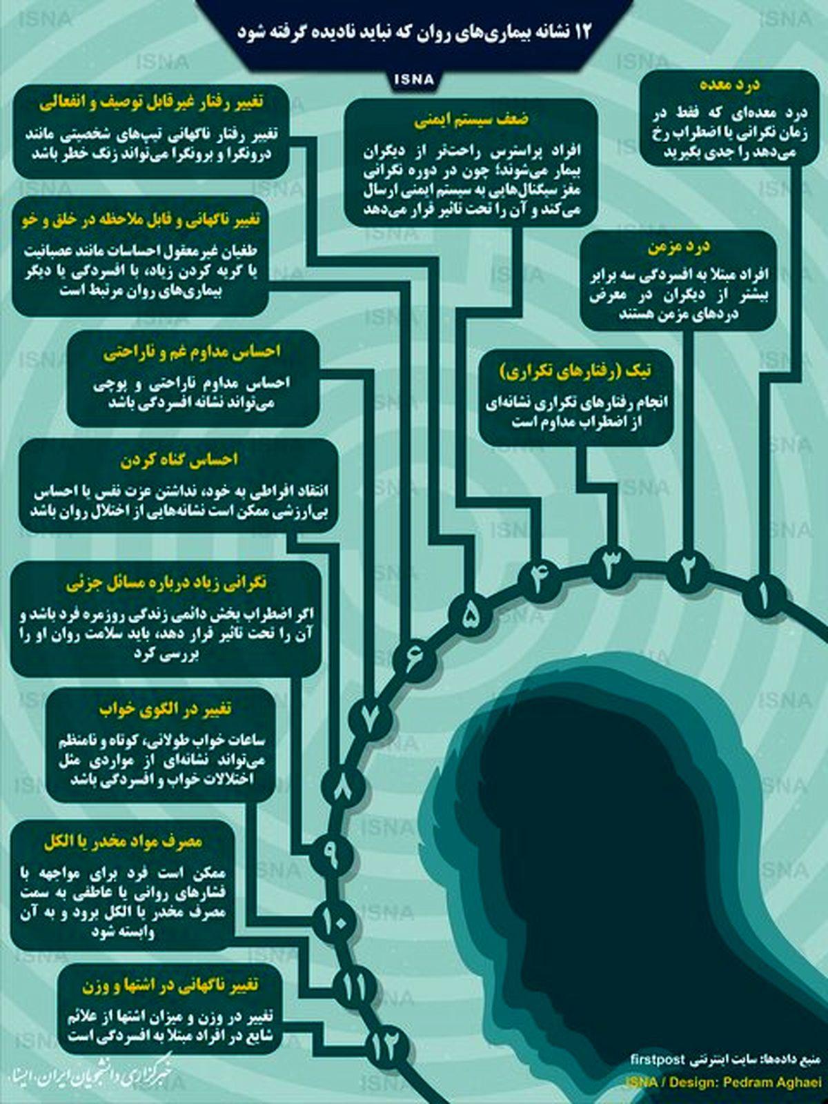 12نشانه مهمِ بیماریهای روان