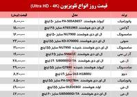 قیمت جدید تلویزیون (۱۳۹۹/۵/۱)