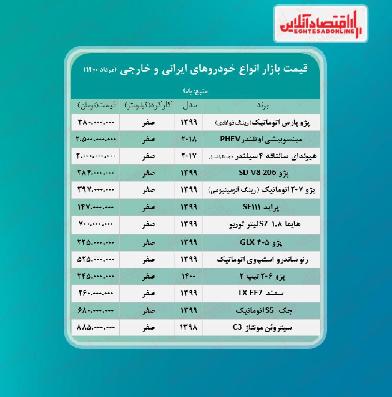 قیمت خودرو امروز ۱۴۰۰/۵/۲۴
