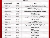 قیمت خودرو امروز (۹۹/۸/۲۲)