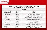 قیمت خودروهای کیاموتور امروز ۹۹/۱۱/۲۳