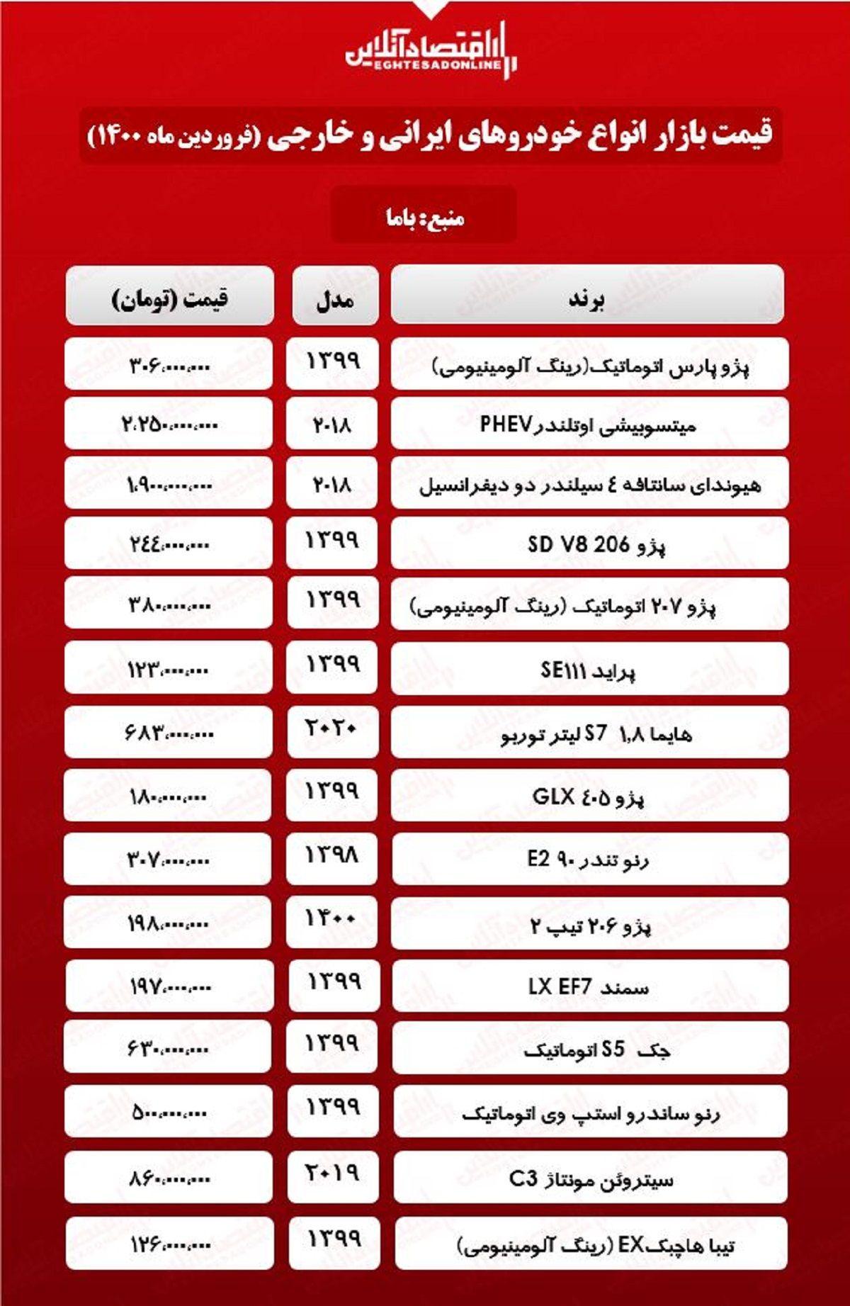 قیمت خودرو امروز ۱۴۰۰/۱/۱۱